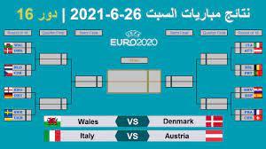 كأس امم اوروبا 2020 | نتائج مباريات السبت 26-6-2021 وتأهل الدنمارك وايطاليا  الى الدور ربع النهائي - YouTube