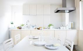 Modern White Kitchen Charming The Best And Modern White Kitchen Modern White Kitchen