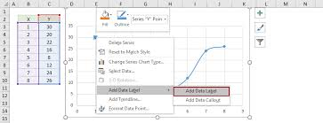 Excel Chart Label Data Points How To Add Data Labels From Different Column In An Excel Chart