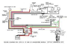 stihl weed eater carburetor on stihl weed eater fs 55 parts diagram together johnson outboard ignition switch wiring diagram