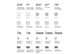 Brake Fluid Comparison Chart Apple Ipad Comparison Chart Walmart Com