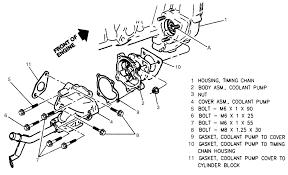 pontiac 3 4l v6 engine diagram not lossing wiring diagram • 97 pontiac 3 4 engine diagram wiring diagram third level rh 10 9 22 jacobwinterstein com 3100 v6 engine problems 3400 v6 engine