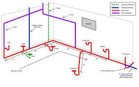 basement bathroom plumbing layout. plumbing.jpg basement bathroom plumbing layout
