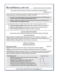 Examples Of Effective Resumes Awesome Collection Of Most Effective Resume format Perfect Example 27