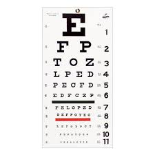 Eye Exam Snellen Chart Wall Mount Eye Test Chart Snellen