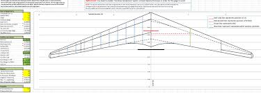 Airfoil Wing Design Flying Wing Designer Nest Of Dragons