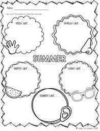 Essay on summer