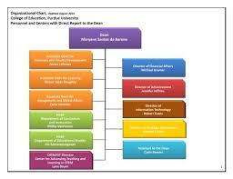 Purdue University Organizational Chart Organizational Chart College Of Education Purdue University