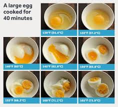 Soft Boiled Sous Vide Eggs The Definitive Guide To Eggs