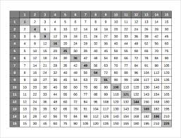 Advanced Multiplication Chart Sample Multiplication Table 14 Documents In Pdf Word