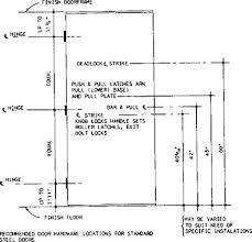 height of door image result for standard door height minimum height for door height of door