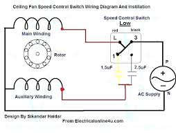 how to wire a ceiling fan to a wall switch wall switch wiring diagram ceiling fan sd control wiring diagram best options for ceiling fan wall switch w 2