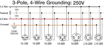 l6 30r wiring diagram unique attractive nema l6 20r wiring diagram s Nema L5-20R Wiring-Diagram l6 30r wiring diagram beautiful wiring diagrams also l6 30r receptacle wiring diagram wiring
