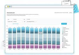 Excel ist eines der wichtigsten werkzeuge für den controller. Personalbedarfsplanung Der Ganze Prozess In 8 Schritten Personio