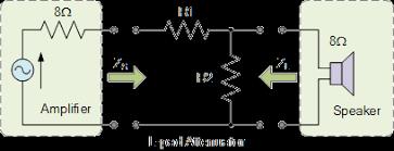 l pad attenuator tutorial for passive attenuators l pad attenuator circuit