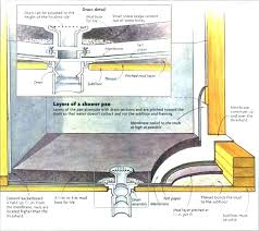 shower pan liner installation shower pan liner installation concrete floor how to pertaining install decor
