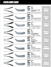Hockey Stick Pattern Chart Ccm Stick Flex Chart Bedowntowndaytona Com