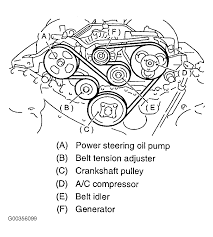 Belt diagram for 2002 subaru outback images gallery