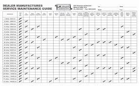 Vehicle Log Spreadsheet Car Maintenance Schedule Spreadsheet Vehicle Log Checklist Xls