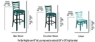 Bar height table dimensions Mini Bar Table Standard Bar Height Dimensions Bar Stool Dimensions Standard Height For Bar Stools Perfect Standard Bar Rabbulinfo Table Standard Bar Height Dimensions Bar Stool Dimensions Stool