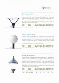 bu lighting wiring diagram valid low voltage outdoor lighting low voltage landscape lighting installation fresh launching outdoor low voltage landscape lighting wiring diagram
