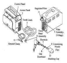 wiring diagram for hobart equipment wiring diagram and schematic hobart c44a electric heat wiring diagram