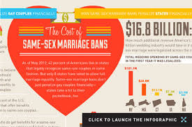 things you don t know about same sex weddings that can hurt your the cost of same sex marriage bans a takepart com infographic