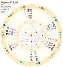 Stephencolbert Natal Astrology Readings And Writings By