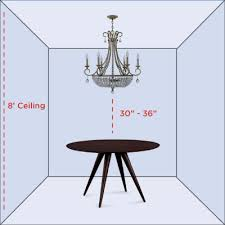 another option could be to hang an uneven number of pendants or mini chandeliers for a contemporary take