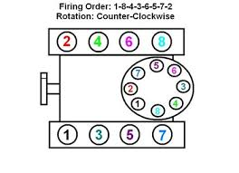 solved what is the firing order of a 1971 olds cutlass fixya 996ebfb jpg