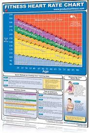 Chart Heart Rate Training Lam 24x36