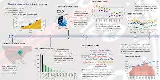 Interactive Data Visualizations Build Better Infographics Using Oracle Data Visualization Oracle