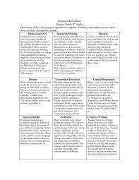 argumentative essay guide young goodman brown