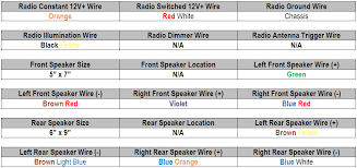 gt radio wiring diagram wiring diagrams online