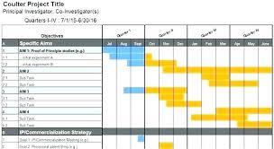 Chart Template Excel Google Sheets Gantt Template Excel 2010 Free