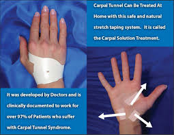 essential oils for carpal tunnel syndrome