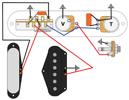 mod garage the bill lawrence 5 way telecaster circuit premier telecaster body diagram at Tele Wiring Diagram