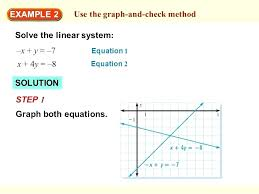 math equation solver and steps graph equation solver math 7 example 2 use the graph and