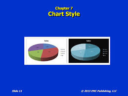 Chart Style 42 1 1 2019 9 42 Am Chapter 7 Charts A Chart Is A Visual