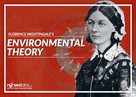 florence nightingale theory florence nightingale environmental theory nurseslabs