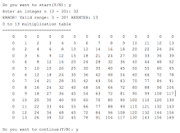 Questions about the 6, 7, 8, 9, and 12 times table. Solved Write A Java Program That Will Use A Two Dimension Chegg Com