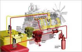 gas engines deutz gas engines uk images of deutz gas engines uk