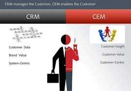 customer experience manager customer experience management cem