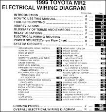 mr2 wiring diagram and more wiring diagram and schematic design 1993 toyota mr2 wiring diagram manual original