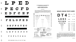 Eye Strength Chart Glass Strength Chart Achievelive Co