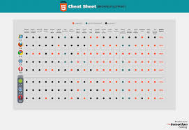 20 Most Useful Css Html Cheat Sheets Design Sparkle