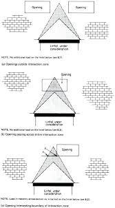 Masonry Lintel Consertodecelular Info