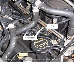 autoclinix com do it yourself automotive repair instructions once the coil is removed you can now have access to remove the spark plug if you want to replace them we did the spark plugs sit deep down in a well