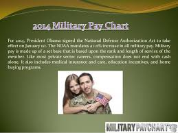 2014 Military Pay Chart