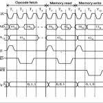 motor wiring timing diagram for inr m wiring 89 diagrams motor reverse osmosis diagram 5 stage at Ro Wiring Diagram